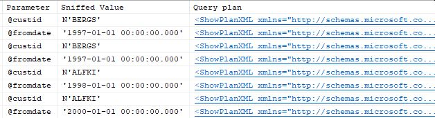Results of plan-cache query, pt 2